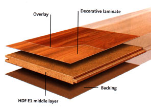 Laminate Wood Floor Modern Wood Flooring 55 Photos Innovative On